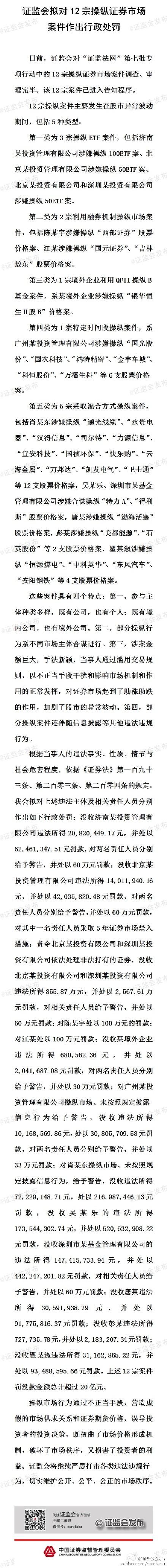 证监会:拟对12宗操纵市场案件作出行政处罚20亿